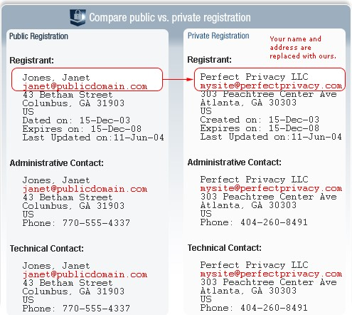 http://perfectprivacy.com/images/example.gif