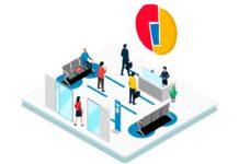 IFEMA, un espacio seguro para el sector MICE