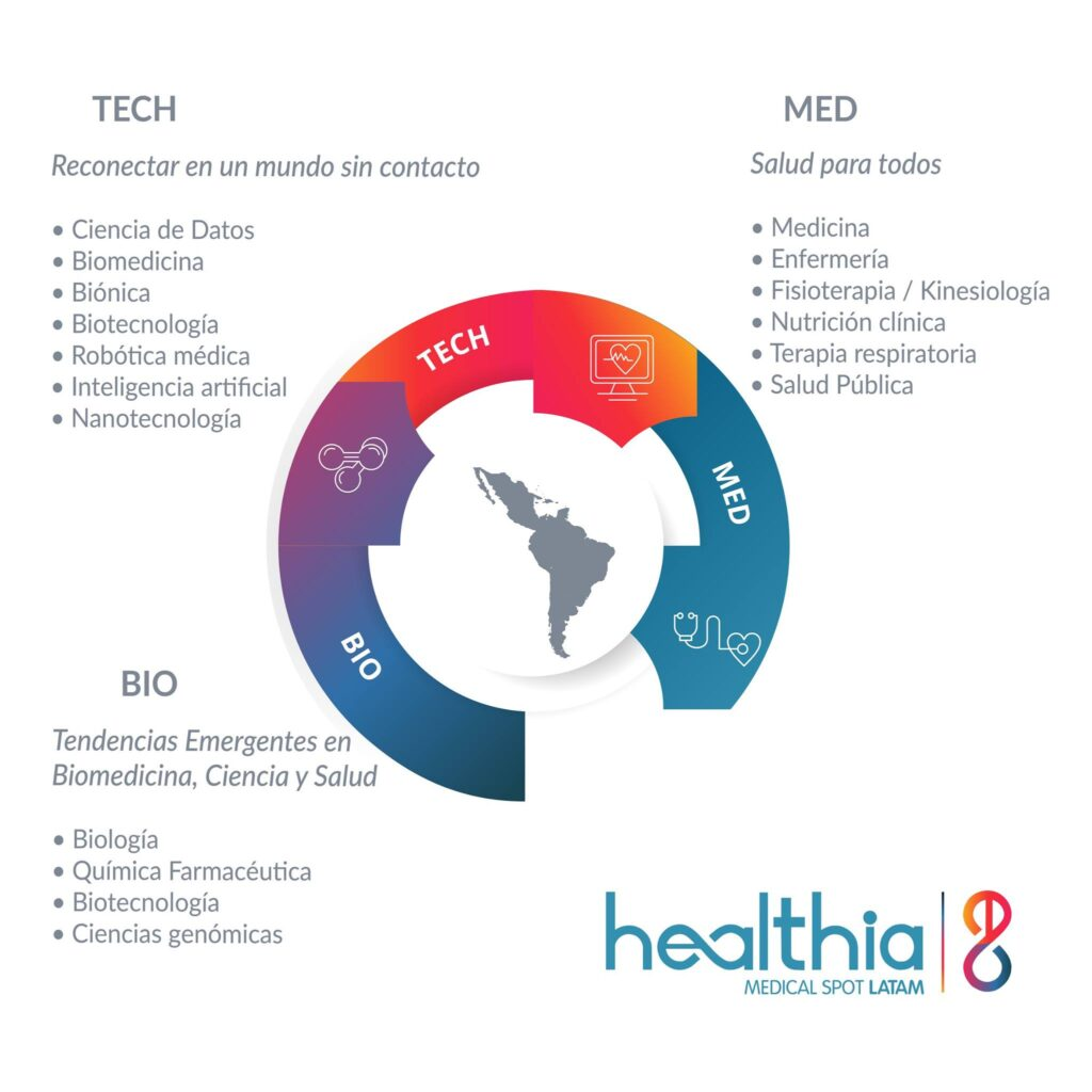 Healthia Medical Spot LATAM